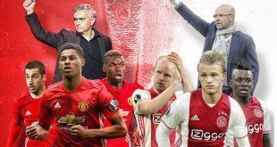 Ajax Manchester United Maçı İddaa Tahmini 24 Mayıs 2017